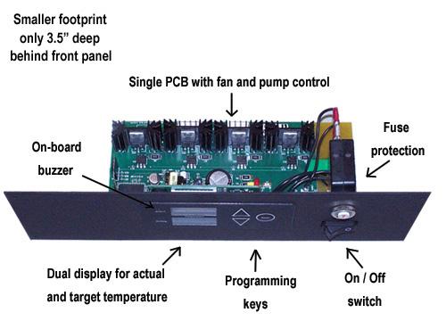 Custom Boiler Controller Design